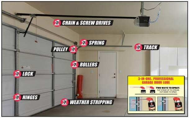Garage Door Maintenance Tips Salvage Sister And Mister