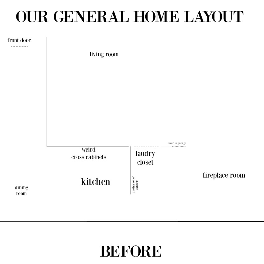 our general home layout before salvagesisterandmister.com